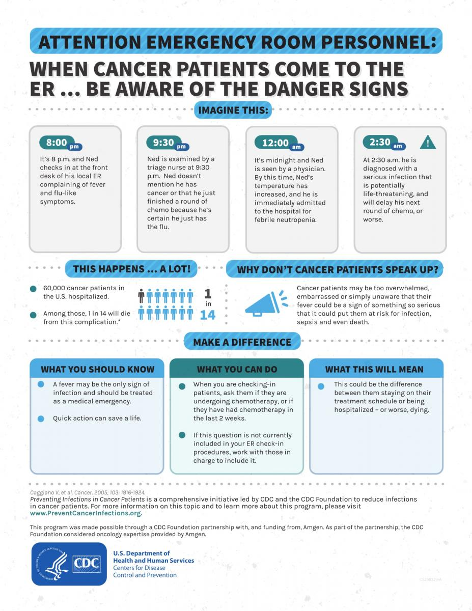 Attention Emergency Room Personnel: When Cancer Patients Come to the ER…Be Aware of the Danger Signs (PDF)