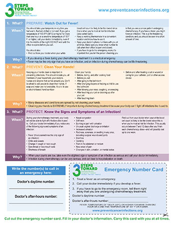 Quick Reference Sheet with cut-out emergency room/phone number card (PDF)